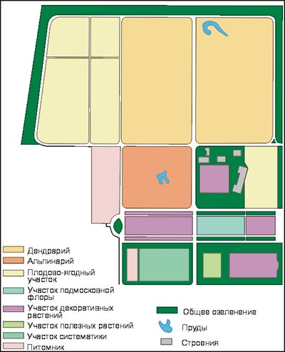 Аэроснимок 1992 г. и схема